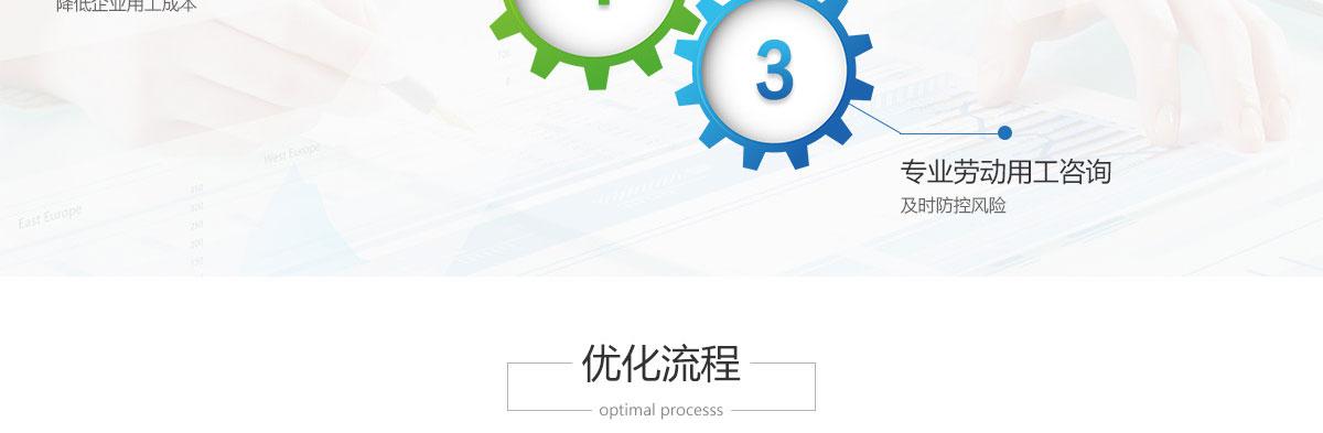 企业成本优化_05