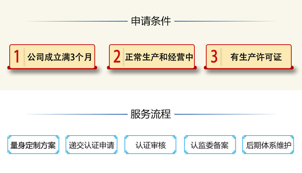 标准认证(1)_07