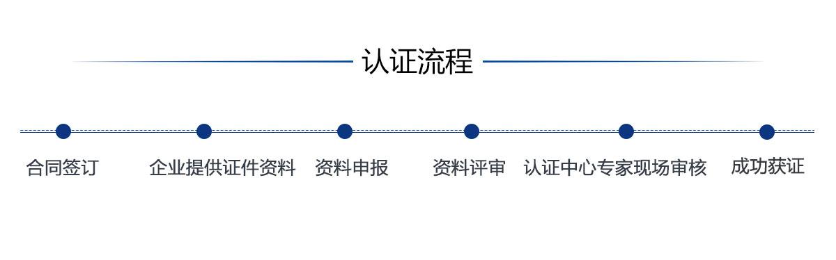 标准认证(1)_09