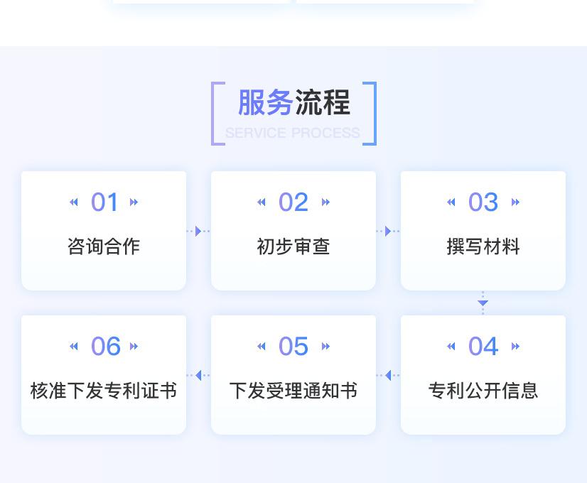 实用新型专利_05